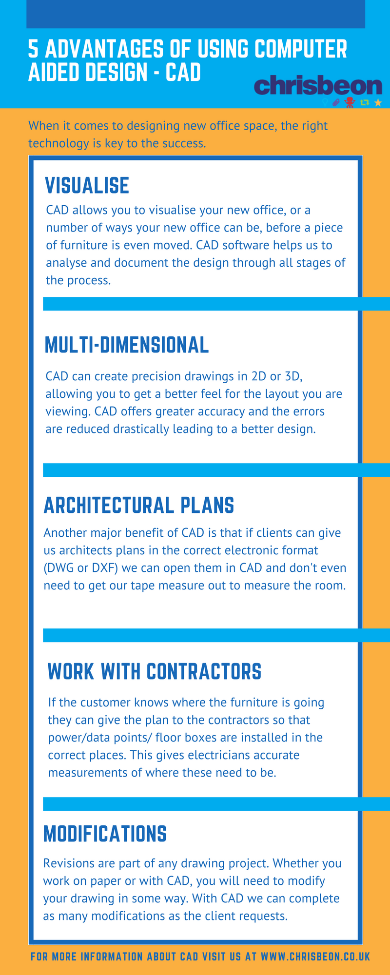 5 advantages of using CAD