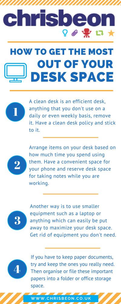 Chrisbeon - how to get the most out of your desk space