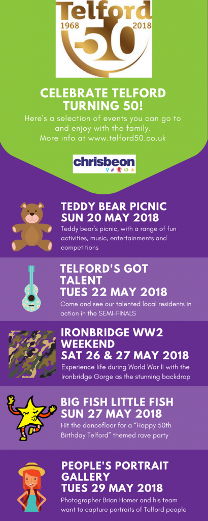 telford50, chrisbeon, events, telford, shropshire