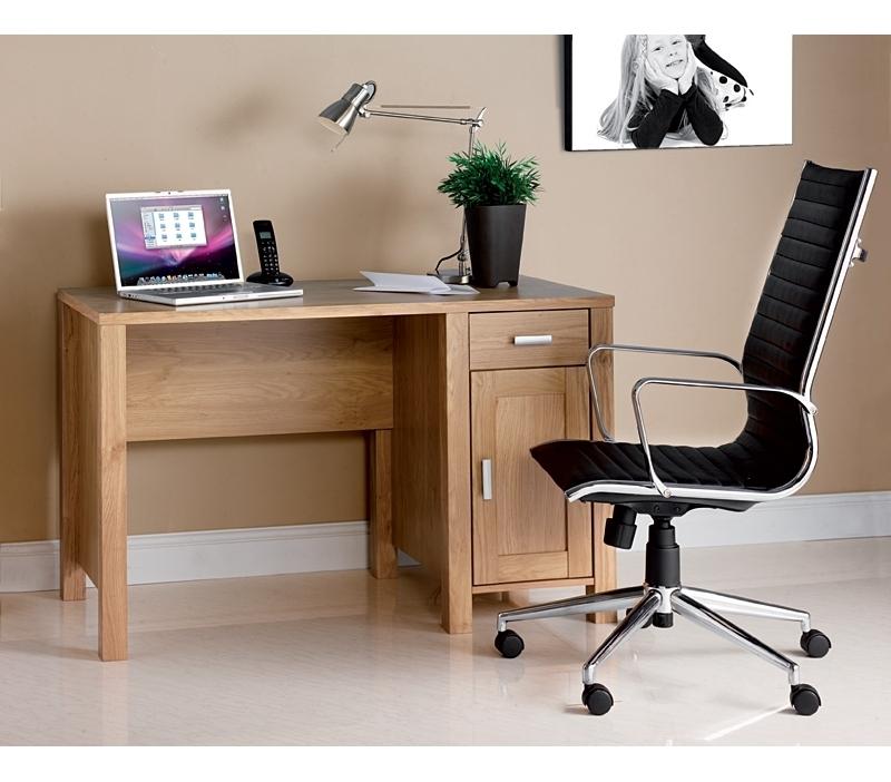 Desks/storage
