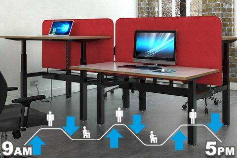 sit stand desk, standing desk, chrisbeon, health benefits